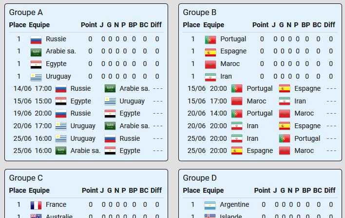 Iprono coupe du monde 2018 - Resultats coupe du monde classement ...